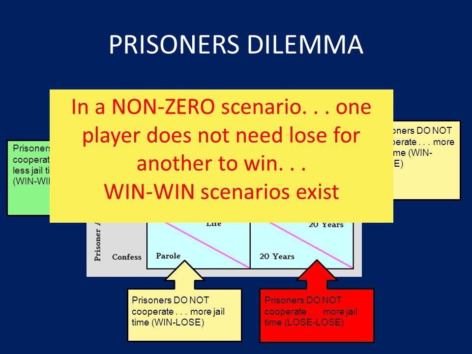 WIN-WIN scenarios exist