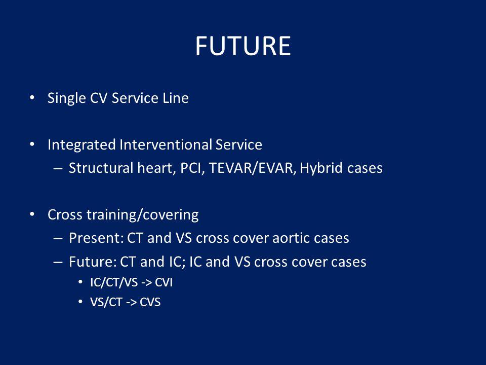 FUTURE Single CV Service Line Integrated Interventional Service