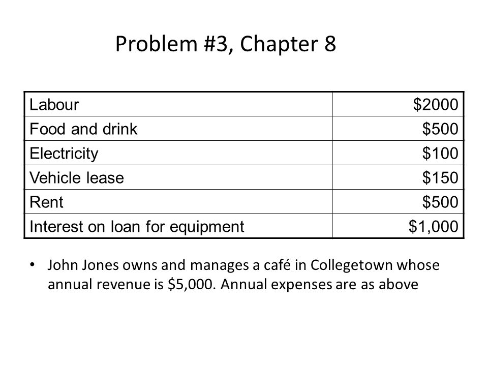 Problem #3, Chapter 8 Labour $2000 Food and drink $500 Electricity