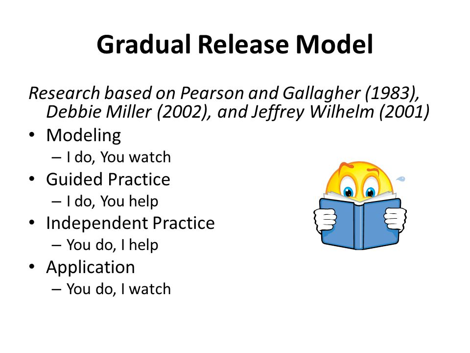 Gradual Release Model Research based on Pearson and Gallagher (1983), Debbie Miller (2002), and Jeffrey Wilhelm (2001)