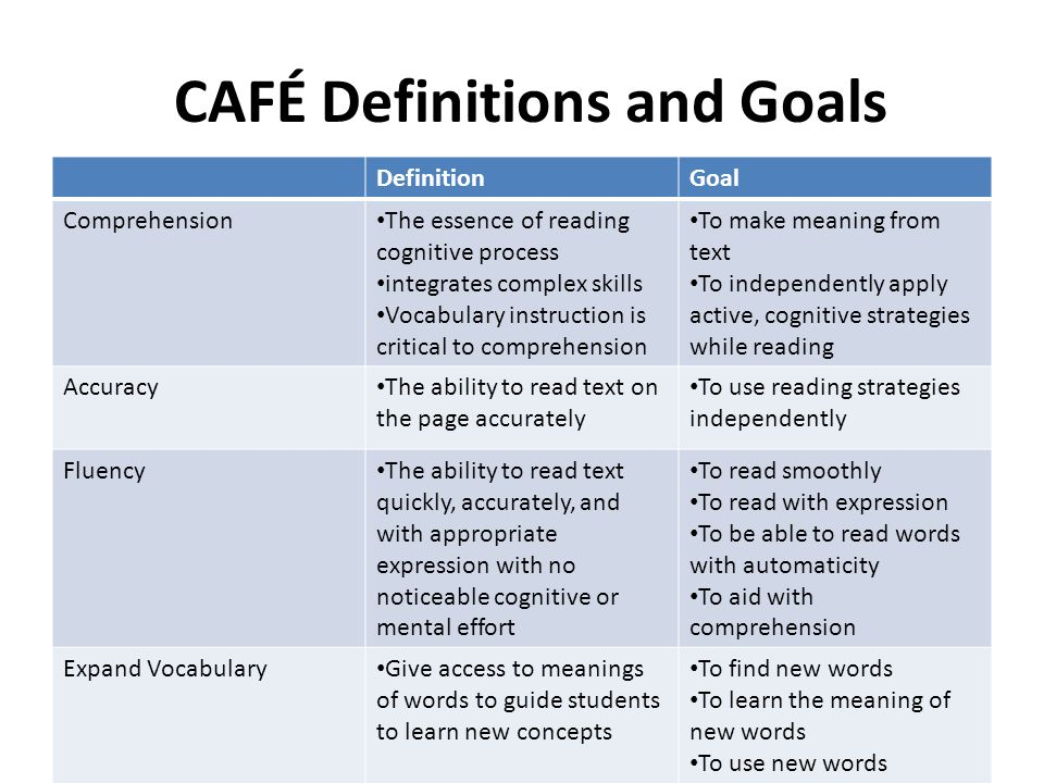 CAFÉ Definitions and Goals