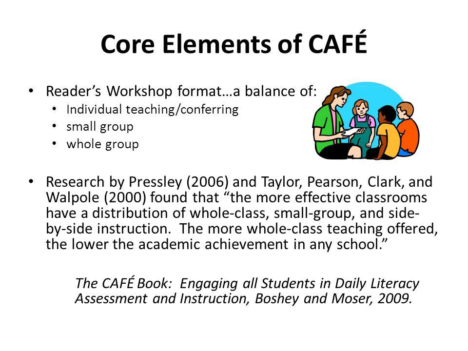 Core Elements of CAFÉ Reader's Workshop format…a balance of: