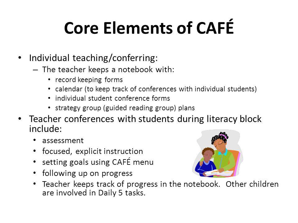 Core Elements of CAFÉ Individual teaching/conferring: