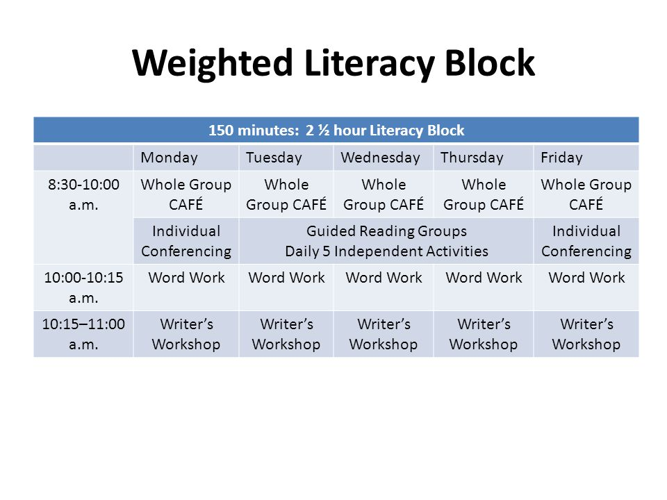 Weighted Literacy Block