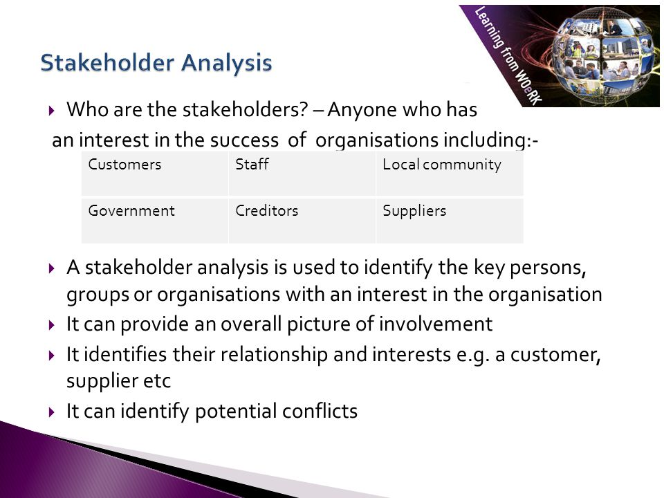 Stakeholder Analysis Who are the stakeholders – Anyone who has