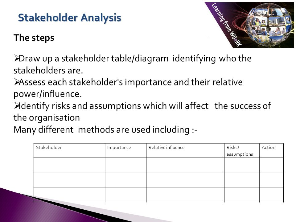 Stakeholder Analysis The steps