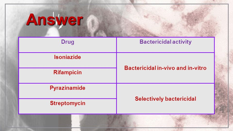 Answer Drug Bactericidal activity Isoniazide