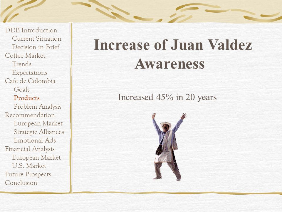 Increase of Juan Valdez Awareness