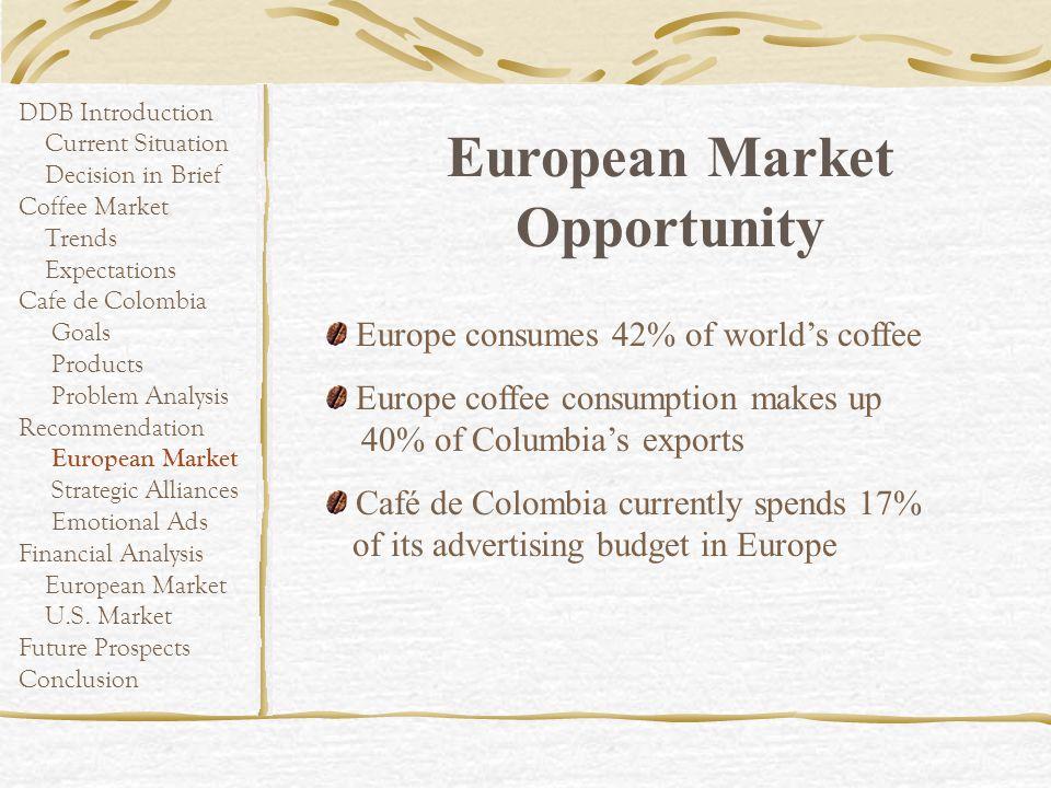 European Market Opportunity