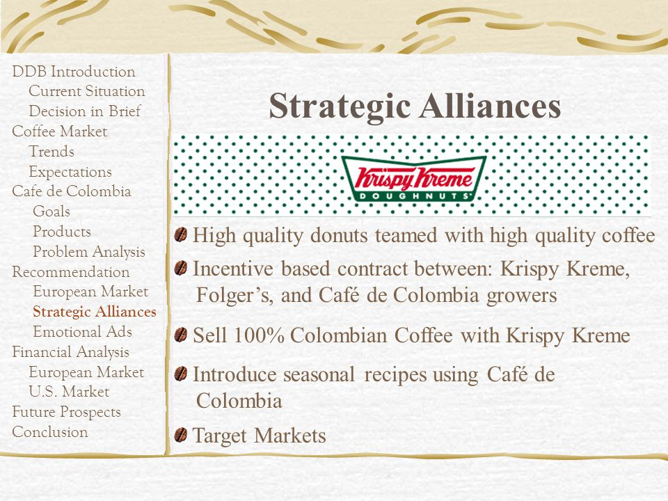 DDB Introduction Current Situation Decision in Brief Coffee Market Trends Expectations Cafe de Colombia Goals Products Problem Analysis Recommendation European Market Strategic Alliances Emotional Ads Financial Analysis European Market U.S. Market Future Prospects Conclusion