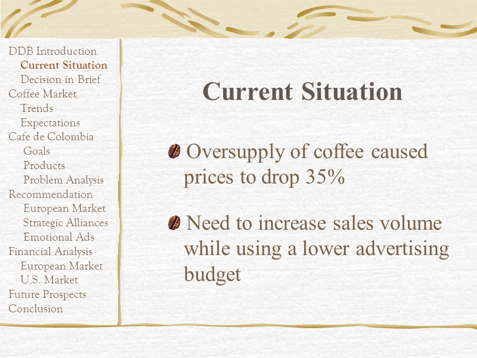 Current Situation Oversupply of coffee caused prices to drop 35%