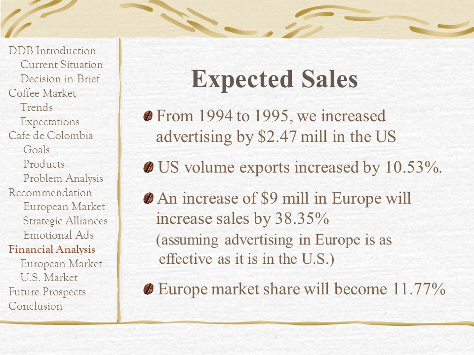 Expected Sales US volume exports increased by 10.53%.