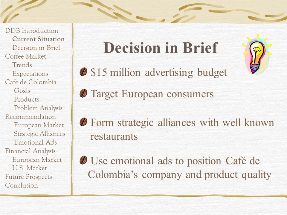 Decision in Brief $15 million advertising budget