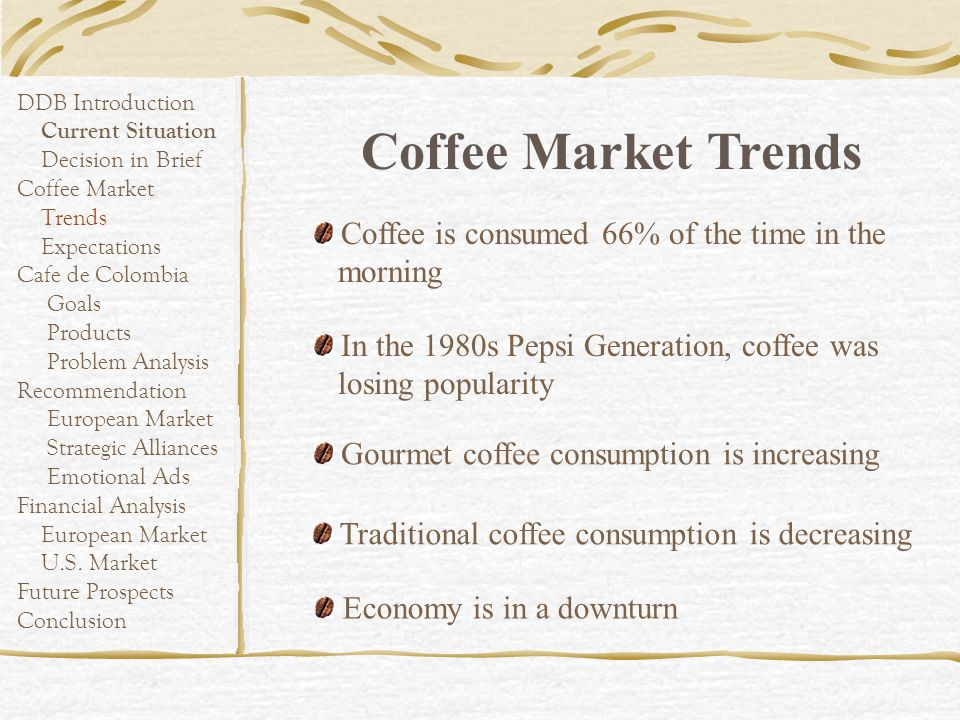 Coffee Market Trends Coffee is consumed 66% of the time in the morning