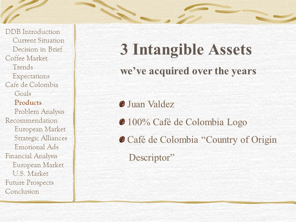 3 Intangible Assets we've acquired over the years