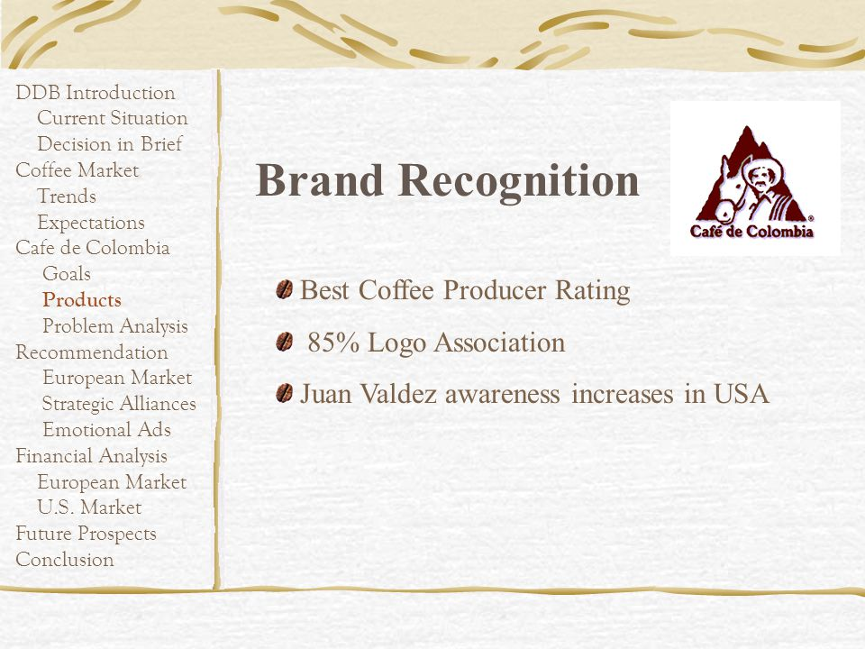 Brand Recognition Best Coffee Producer Rating 85% Logo Association
