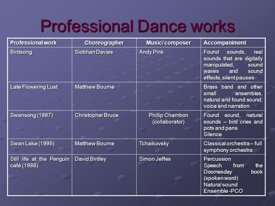 Professional Dance works