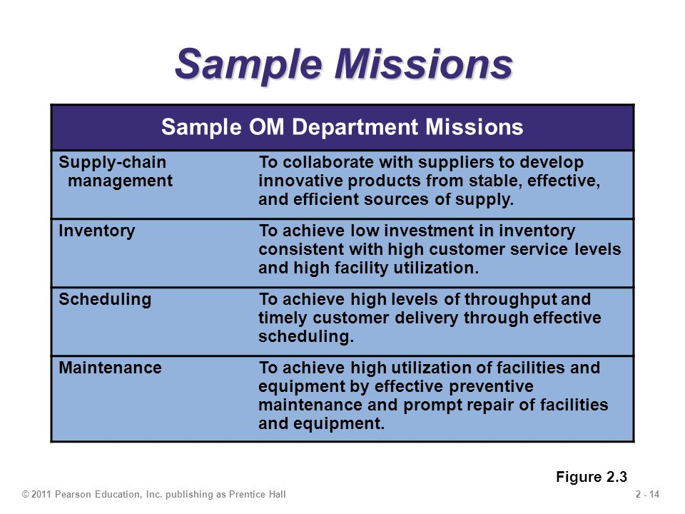Sample OM Department Missions