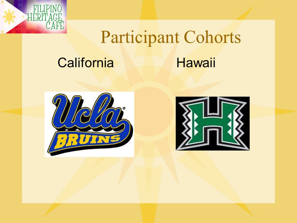 Participant Cohorts California Hawaii
