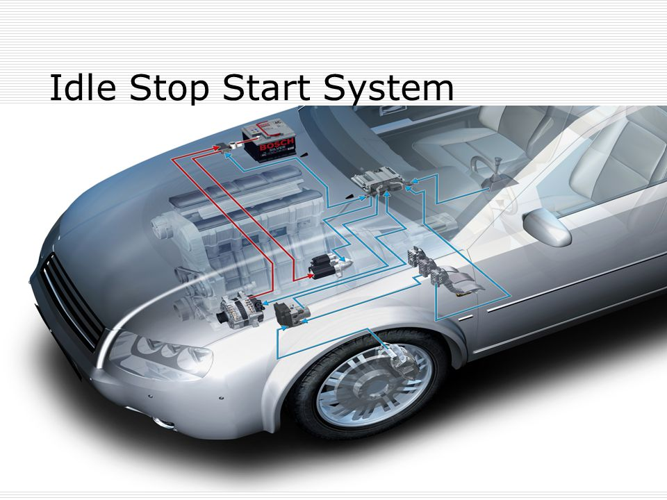 Idle Stop Start System ICF International Inc.