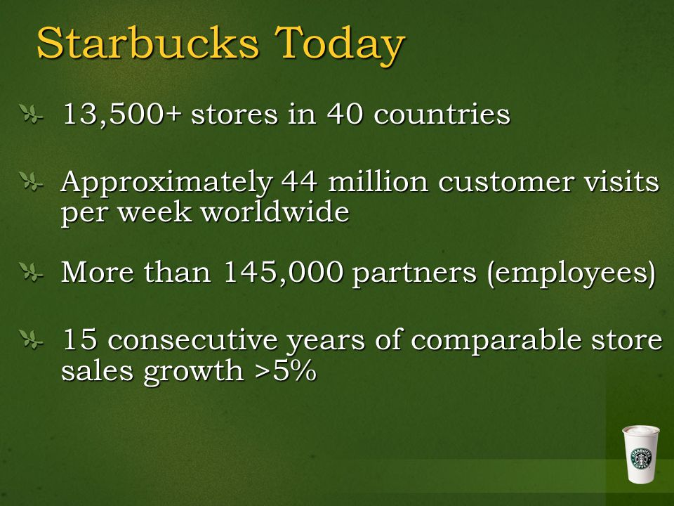 Starbucks Today 13,500+ stores in 40 countries