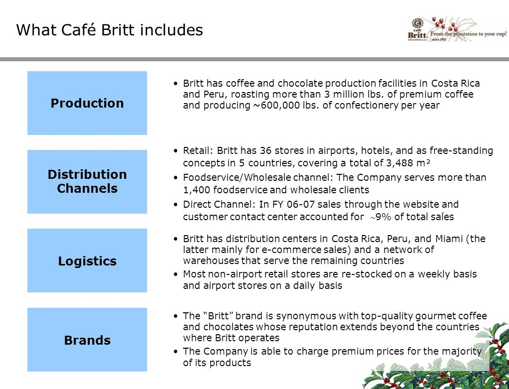 What Café Britt includes