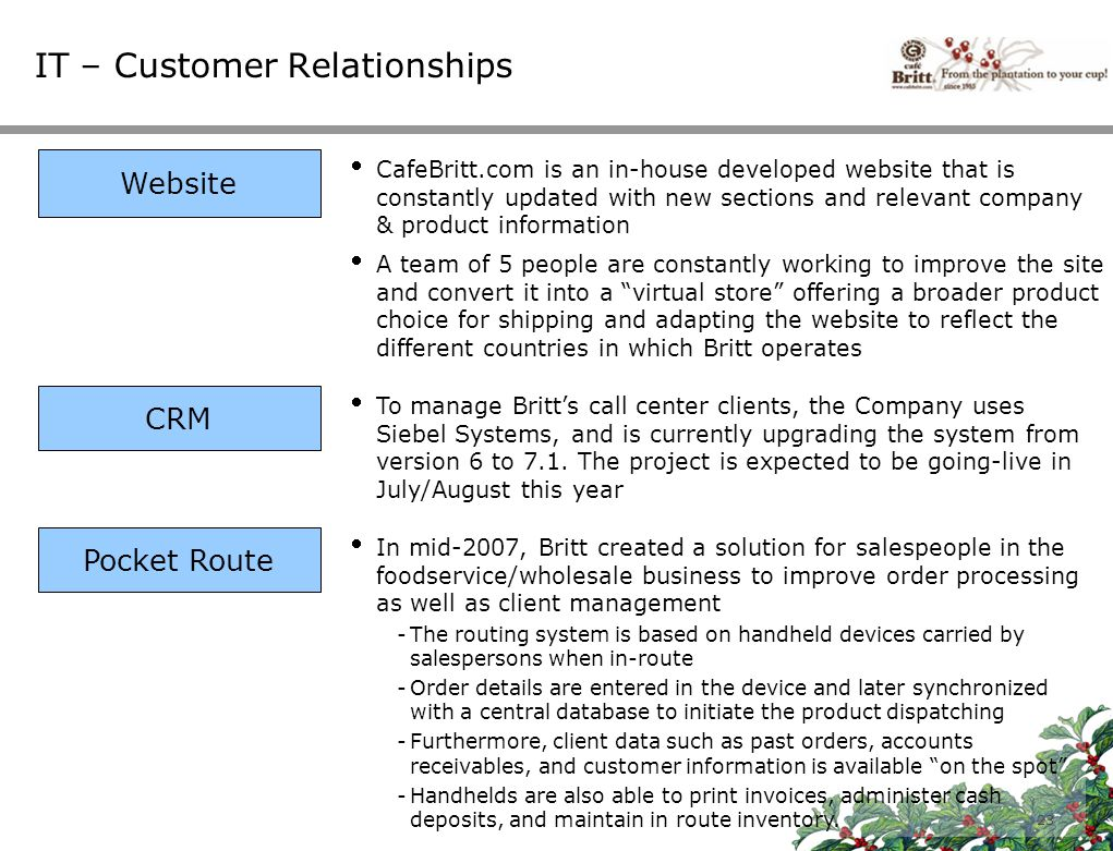 IT – Customer Relationships