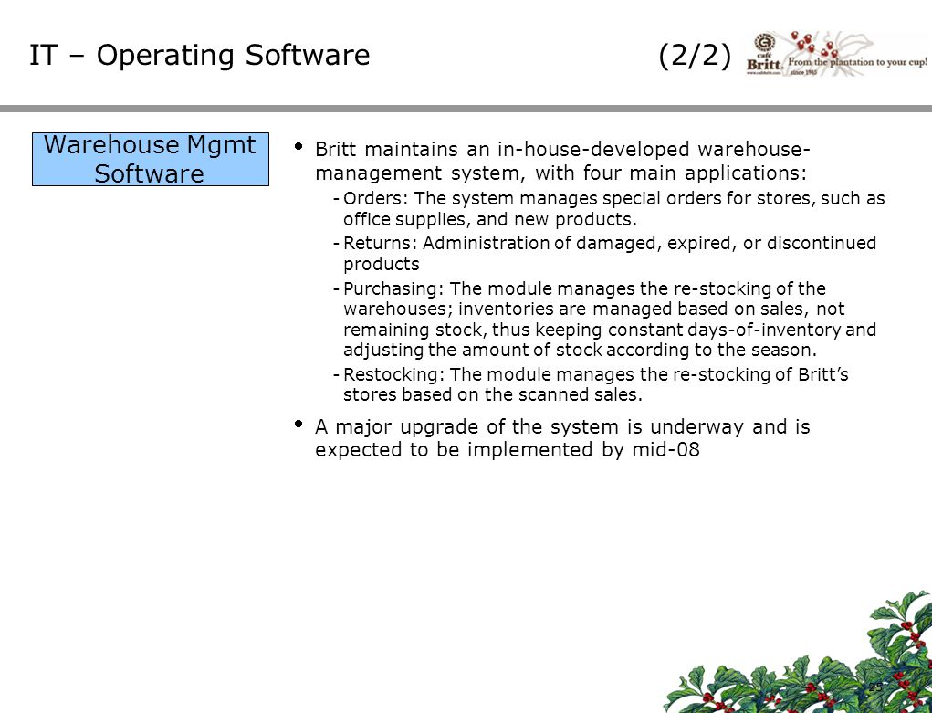 IT – Operating Software (2/2)