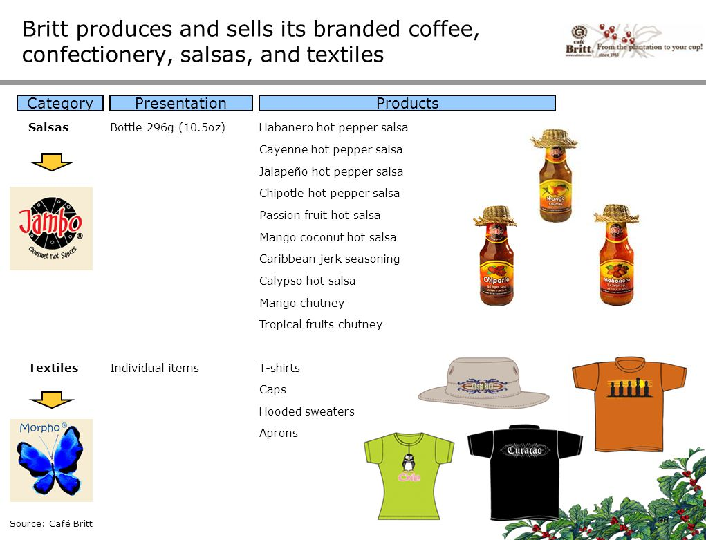 Britt produces and sells its branded coffee, confectionery, salsas, and textiles
