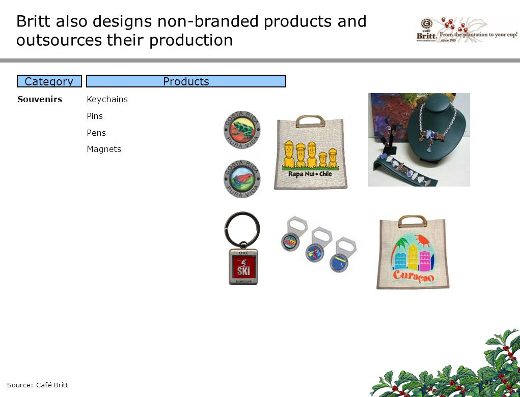 Britt also designs non-branded products and outsources their production