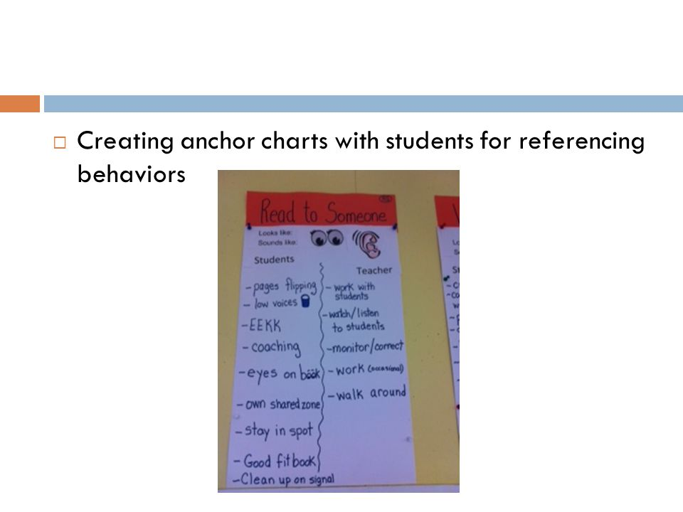 Creating anchor charts with students for referencing behaviors