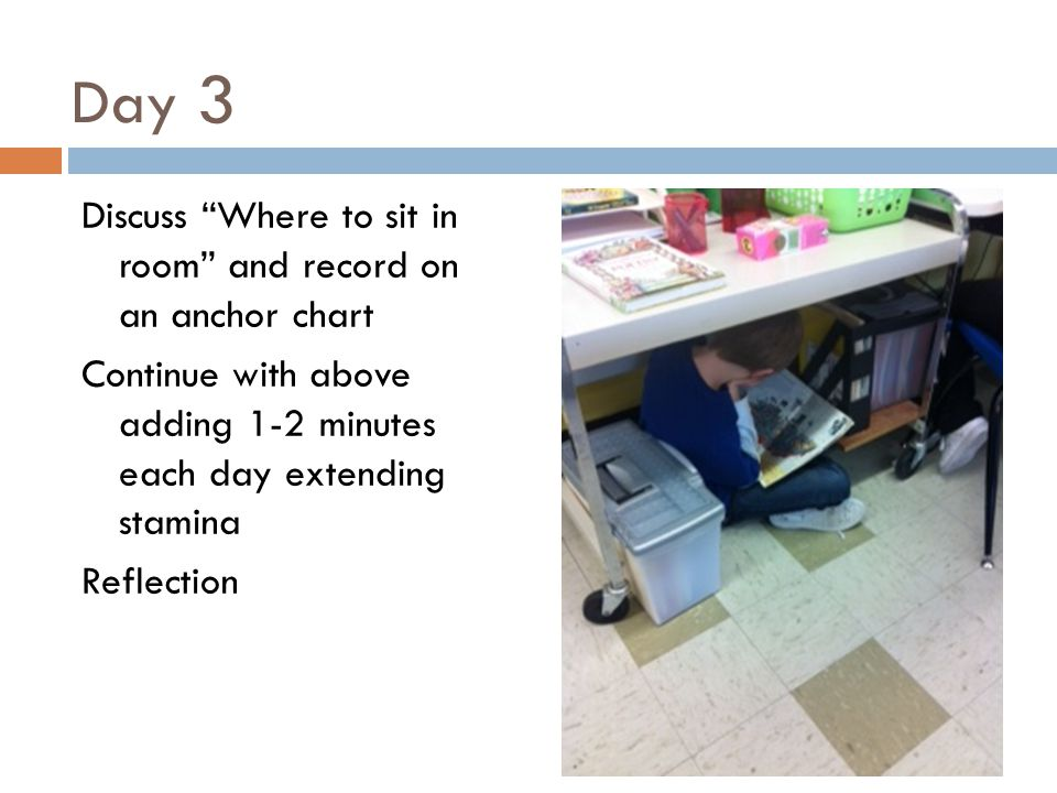 Day 3 Discuss Where to sit in room and record on an anchor chart