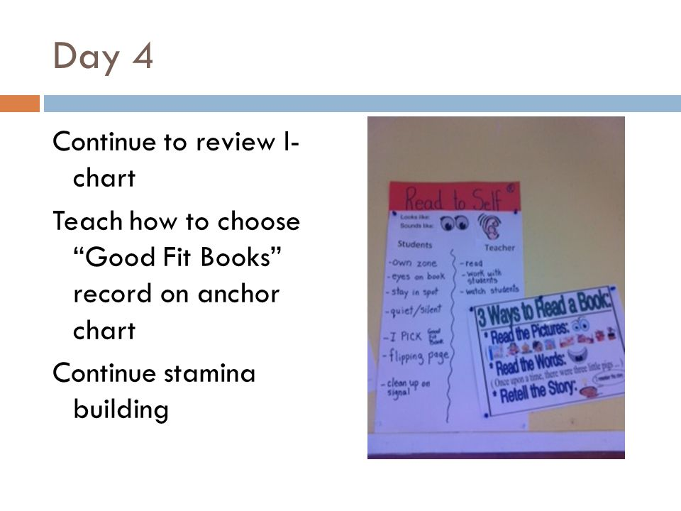 Day 4 Continue to review I- chart Teach how to choose Good Fit Books record on anchor chart Continue stamina building