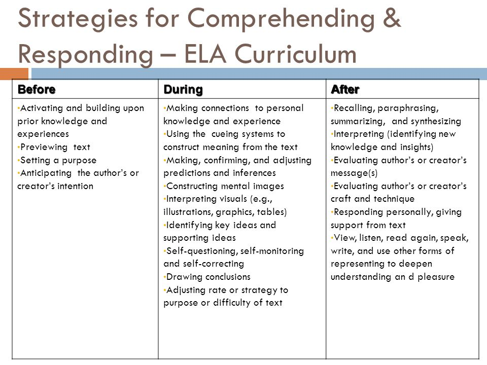Strategies for Comprehending & Responding – ELA Curriculum