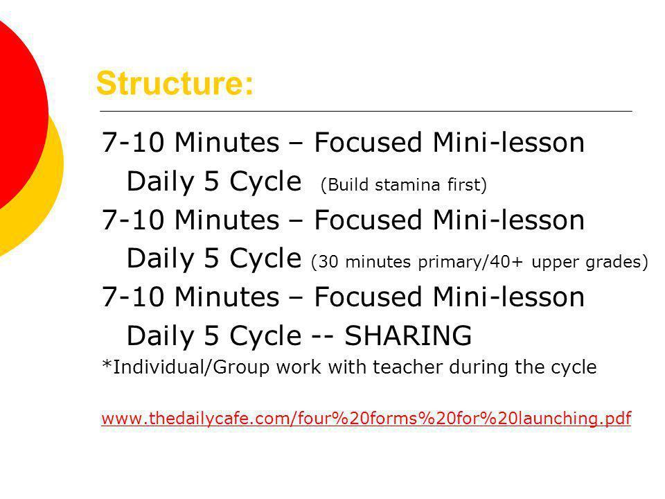 Structure: 7-10 Minutes – Focused Mini-lesson
