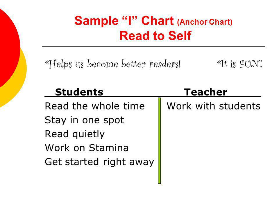 Sample I Chart (Anchor Chart) Read to Self