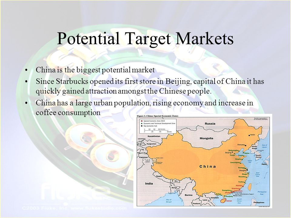 Potential Target Markets