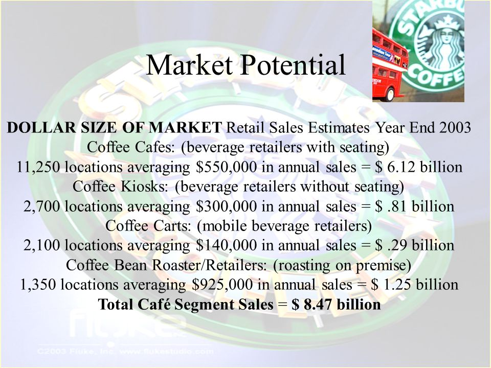 Market Potential DOLLAR SIZE OF MARKET Retail Sales Estimates Year End 2003. Coffee Cafes: (beverage retailers with seating)