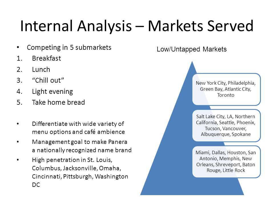 Internal Analysis – Markets Served