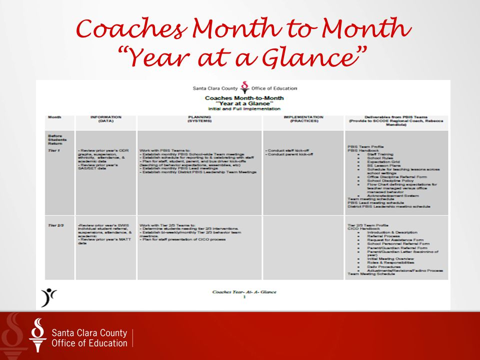 Coaches Month to Month Year at a Glance