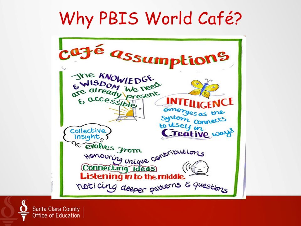Why PBIS World Café