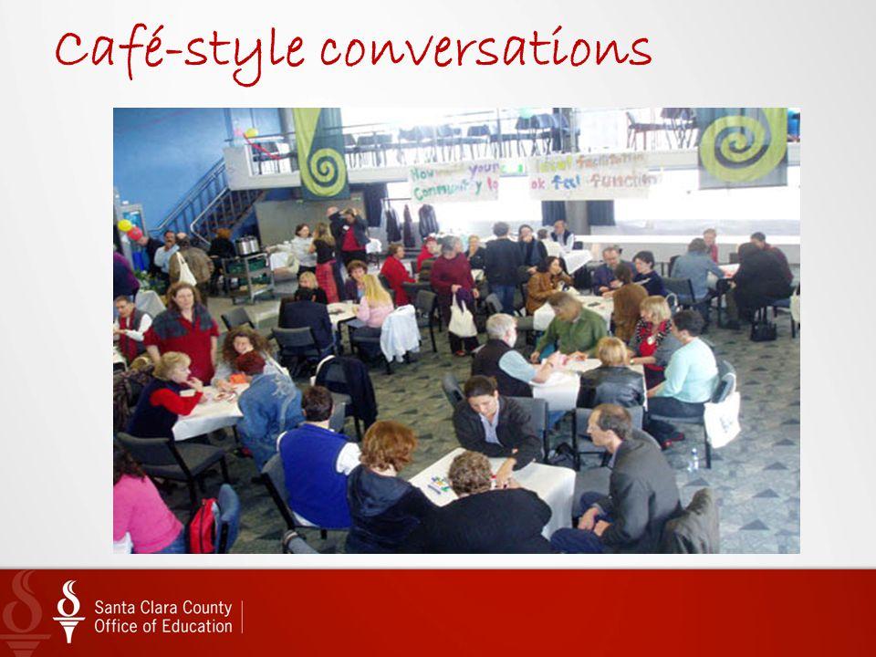 Café-style conversations