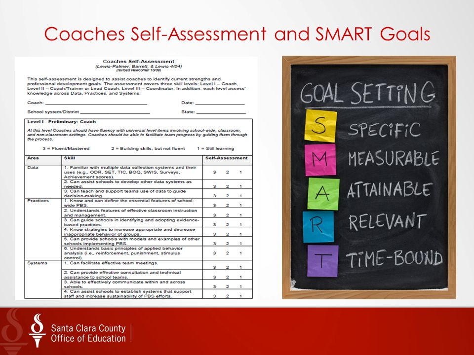 Coaches Self-Assessment and SMART Goals
