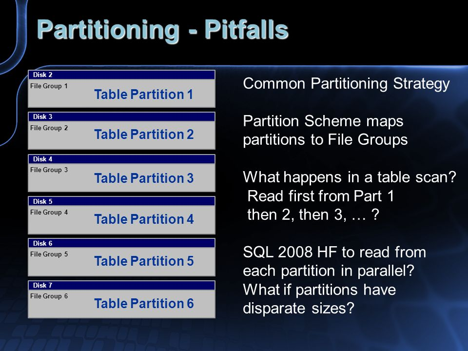 Partitioning - Pitfalls