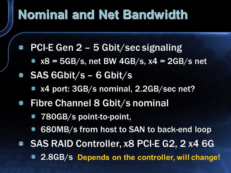 Nominal and Net Bandwidth