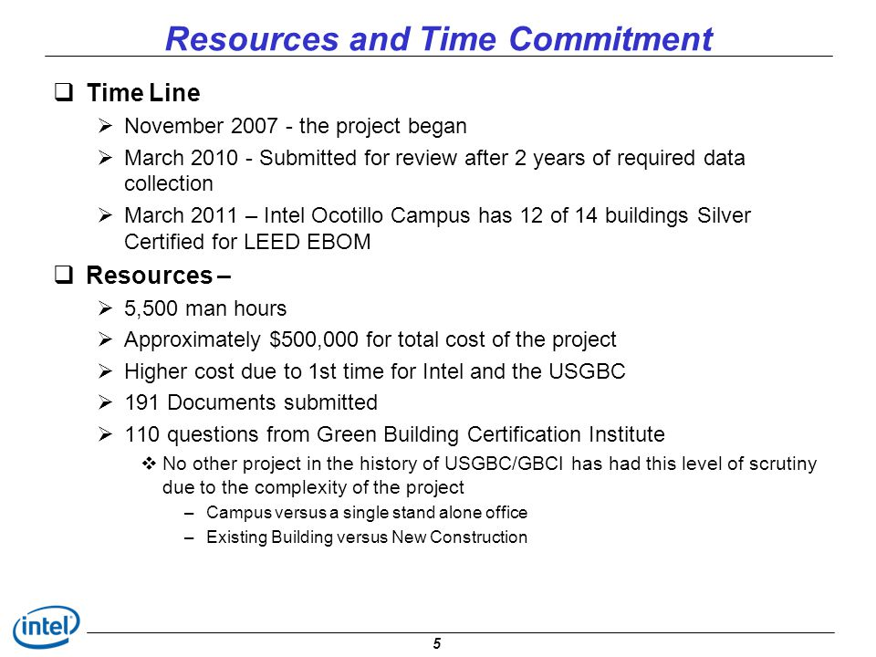 Resources and Time Commitment
