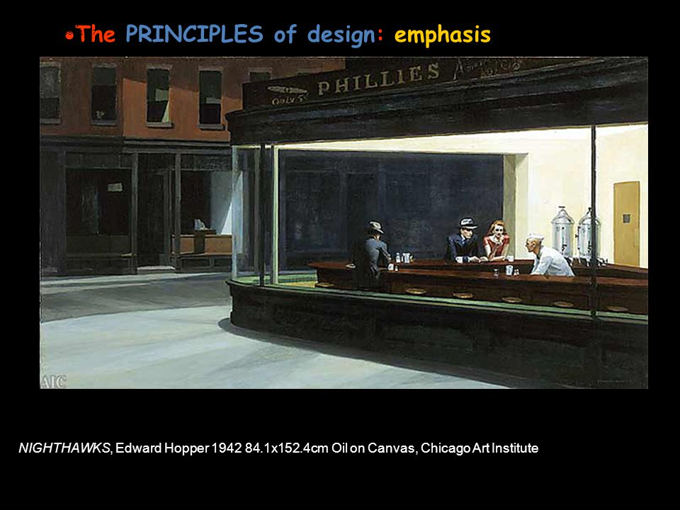 The PRINCIPLES of design: emphasis