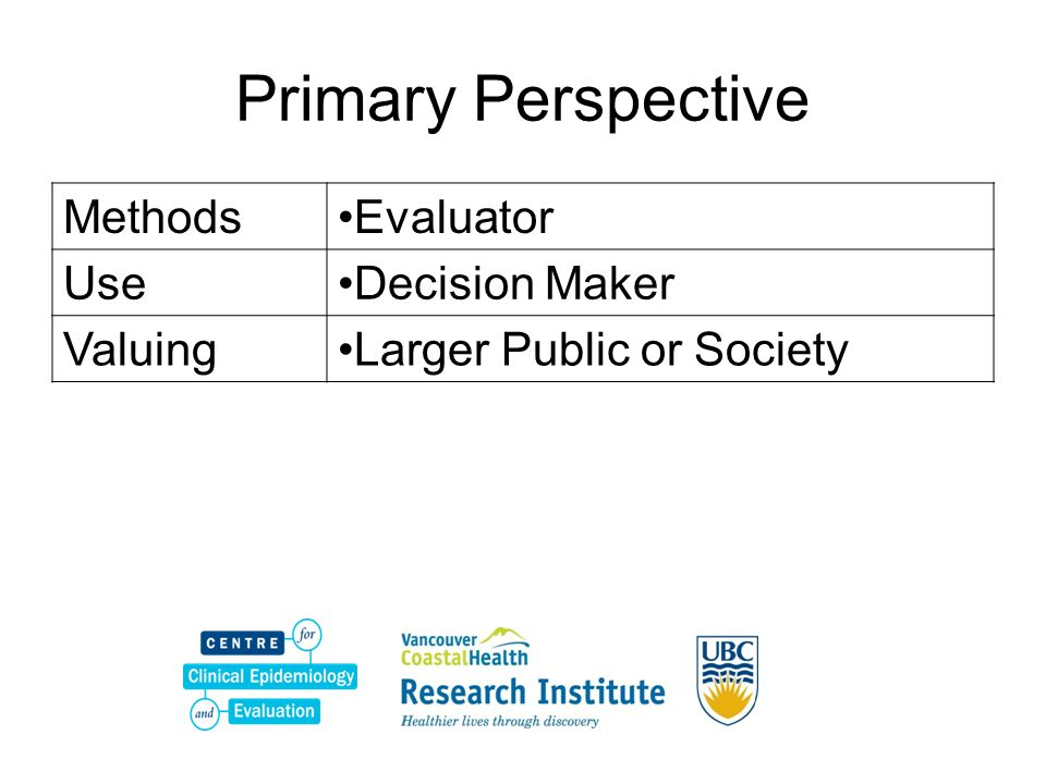 Primary Perspective Methods Evaluator Use Decision Maker Valuing