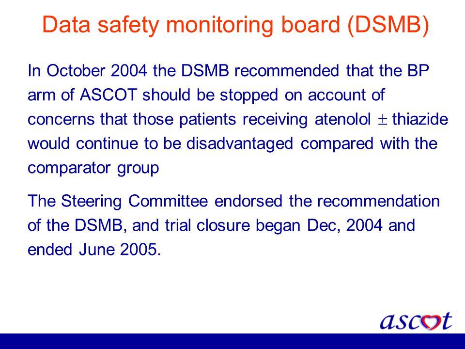 Data safety monitoring board (DSMB)