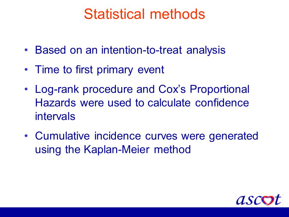 Statistical methods Based on an intention-to-treat analysis